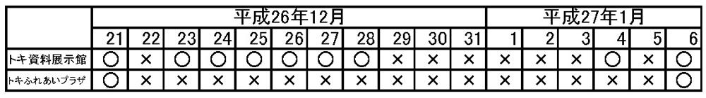 tokimori
