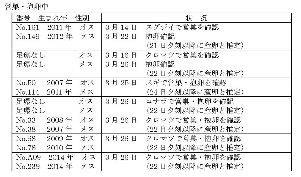 20180326_toki_data