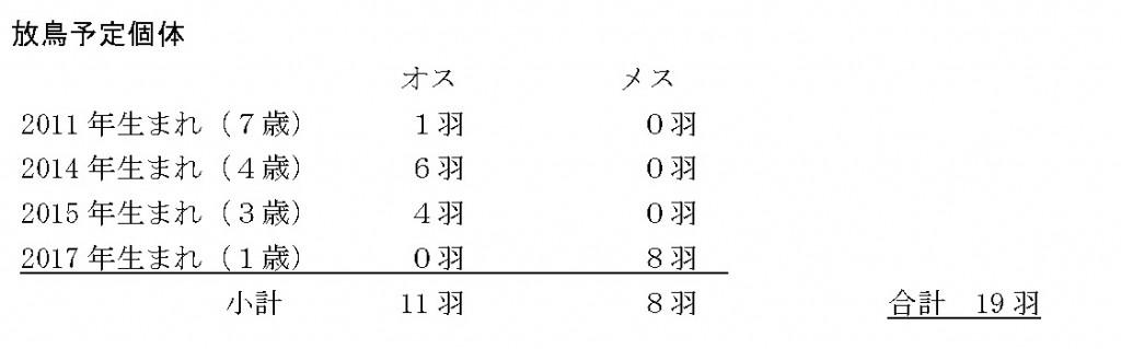 18th_toki